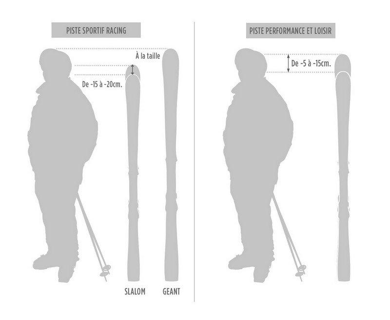 Taille ski piste