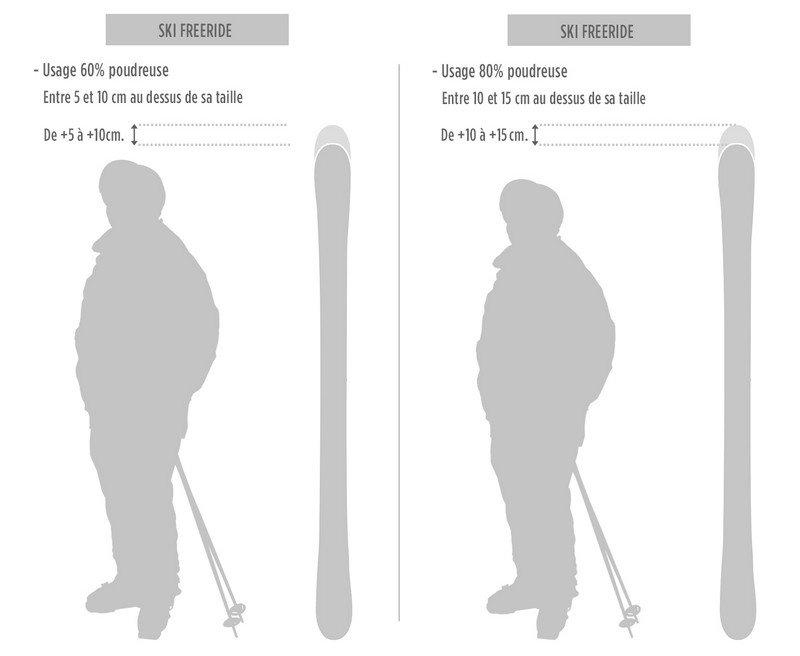 Taille ski freeride