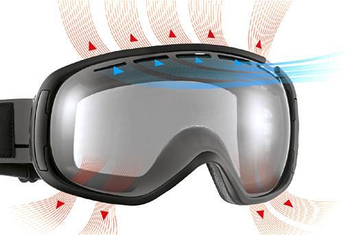Ski Goggles ventilation
