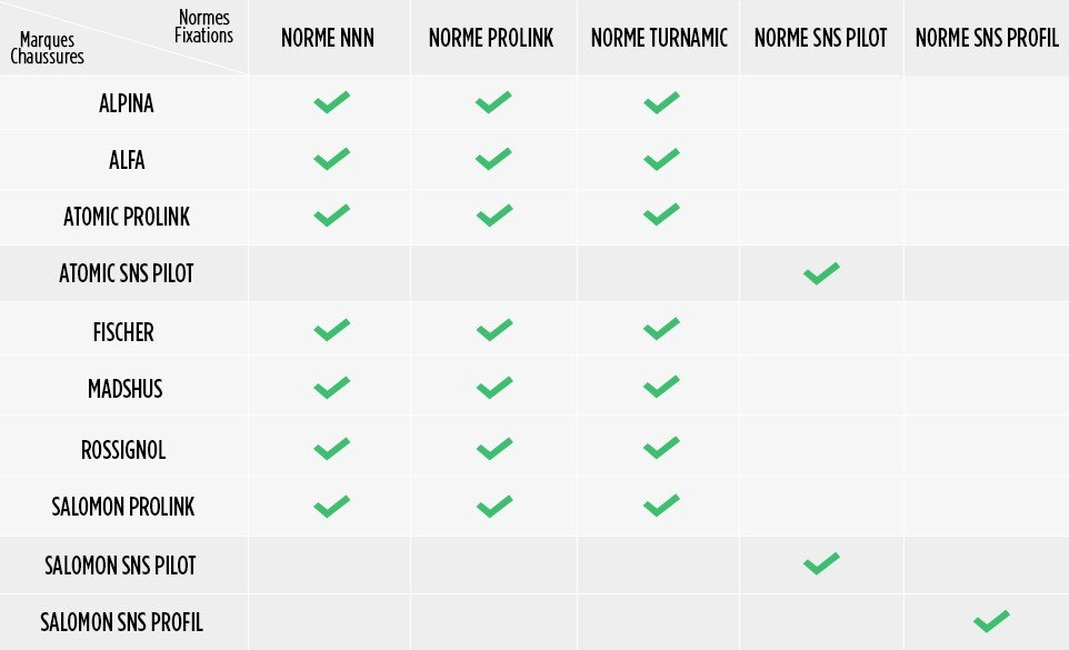 tableau compatibilite fixation ski nordique v2