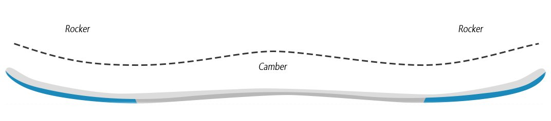 camrock