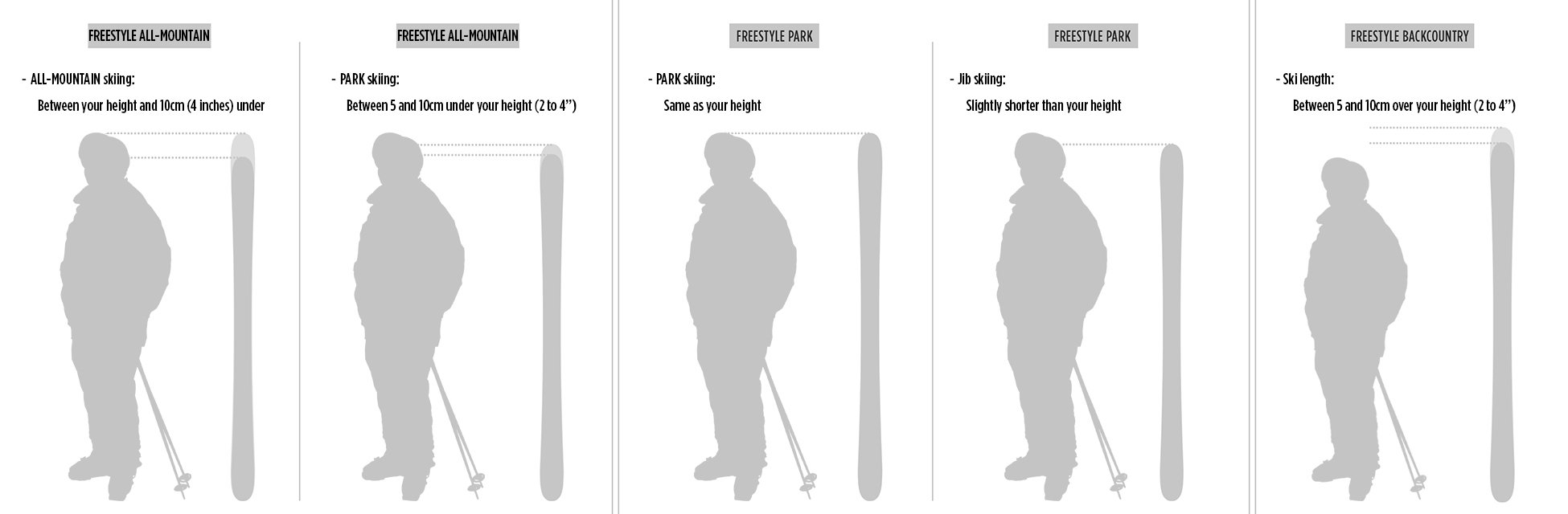 Length for a freestyle ski