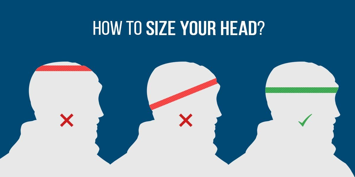 Sizing your head