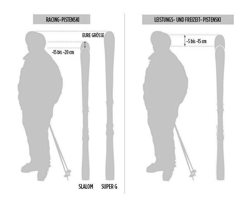 Welche Ski Länge für Pistenski
