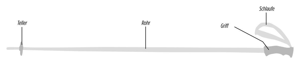 Profil Skistöcke