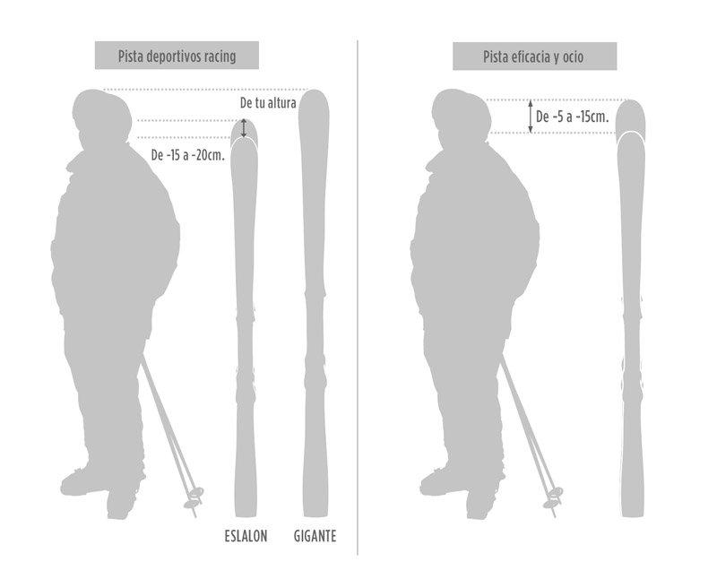 Talla esquís de pista