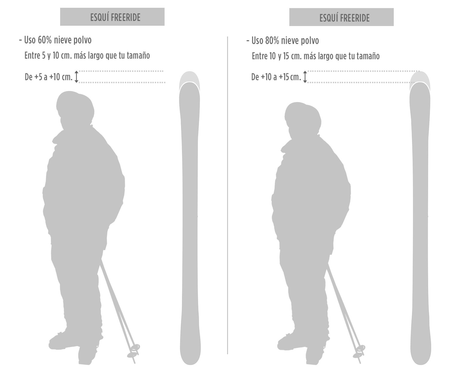 Qué talla de esquí freeride elegir