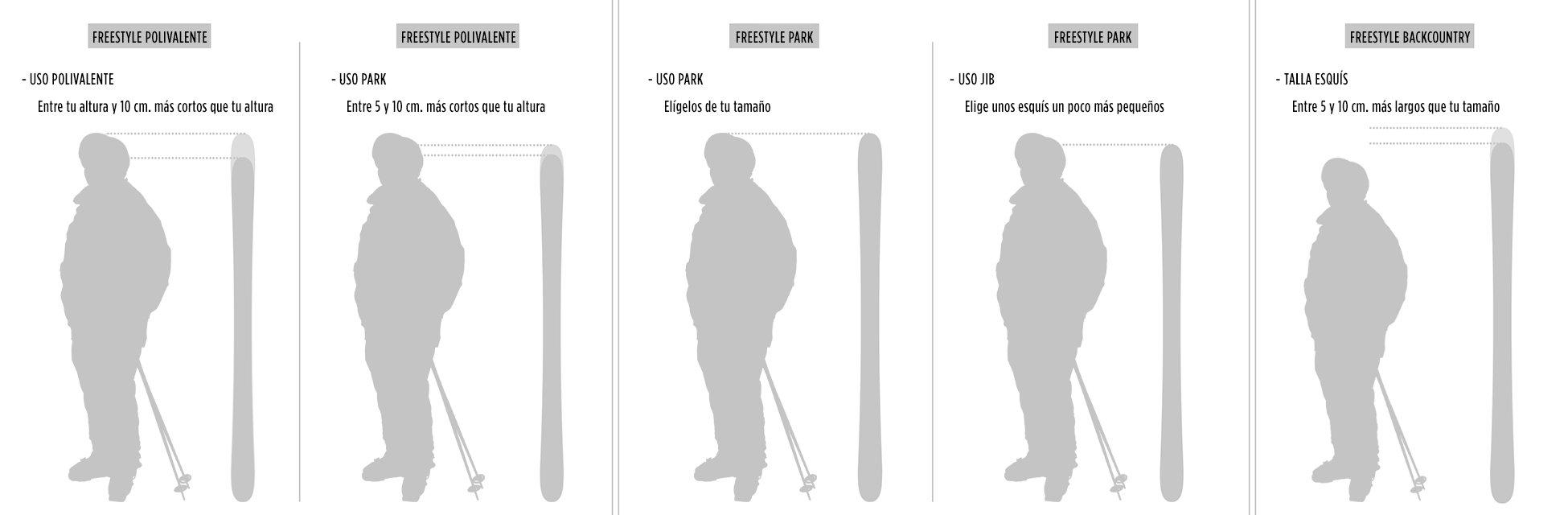 Como elegir tallas esquís freestyle