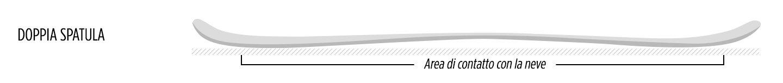 Doppia-spatula