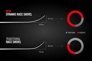 nordica spatule dynamic race