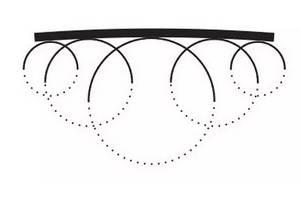 line tech 5 cut radius